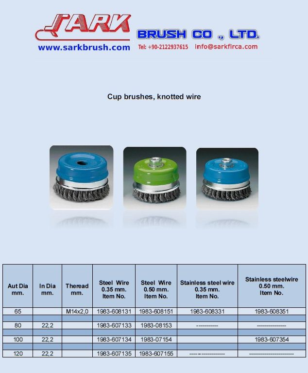 Cup-brushes- knotted- wire-Sark-Brush
